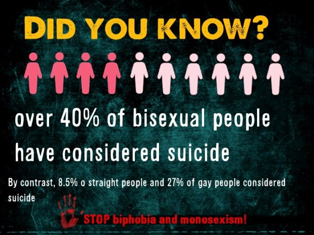 bi suicide rates graphic