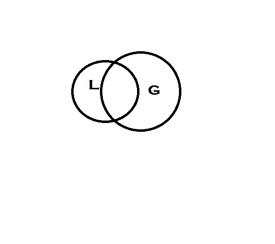 Image 1, with a larger added circle that intersects about 50% with the letter 'G' in the section that doesn't intersect.