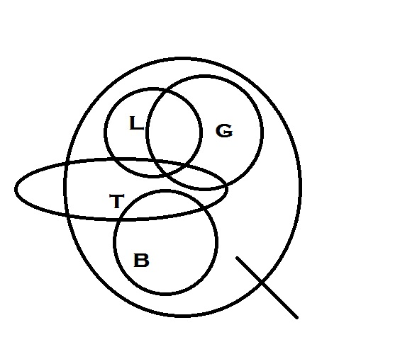 Image 4, with a large circle surrounding all of the previous image except for about 1/5 of the 'T' ellipse, and a straight line in the lower right perpendicular, so the figure resembles the letter 'Q'